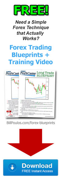 Free Forex Training - Trading Blueprints and Videos