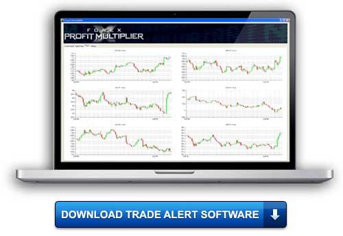 Trade Alert Software - Forex Profit Multiplier